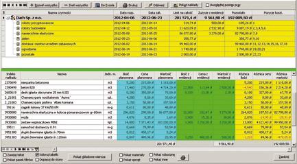 Informacje o oprogramowaniu dla budownictwa projekt budowa i remont program planista nakady planowane i zuyte ccuart Gallery
